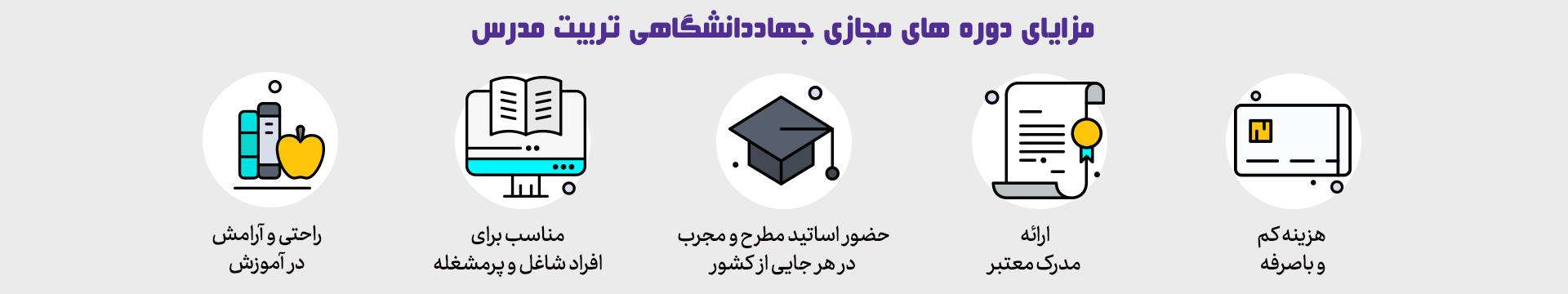 مزایای دوره های آنلاین جهاد دانشگاهی